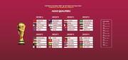 تصمیم AFC  در خصوص دور نهایی مقدماتی جام جهانی | شرایط دوباره به ضرر ایران میشود!