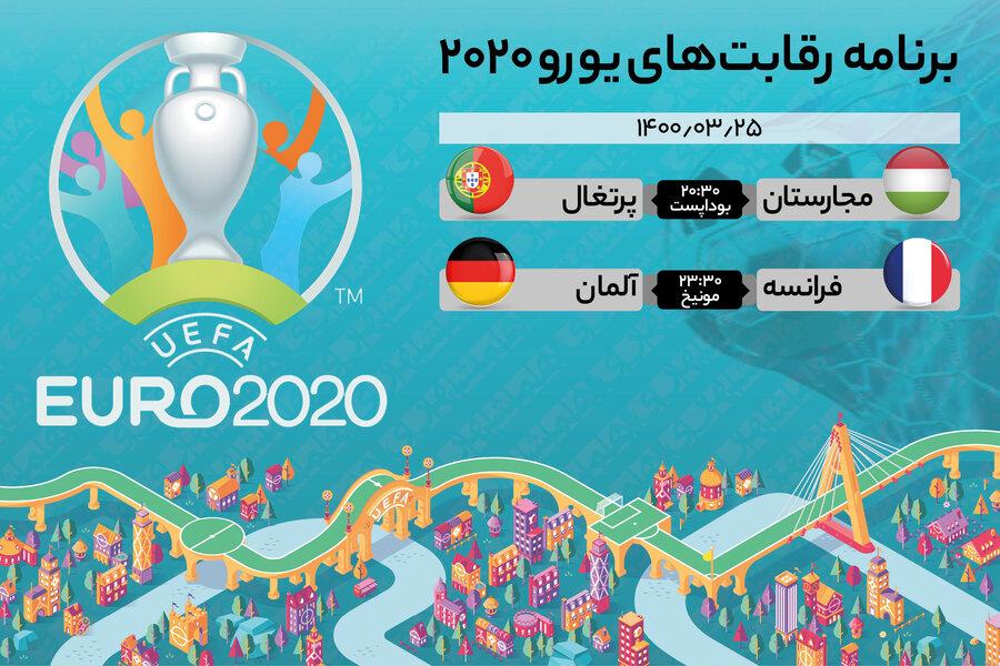جدول نتایج رقابتهای یورو ۲۰۲۰ در پایان روز چهارم   برنامه بازیهای امروز