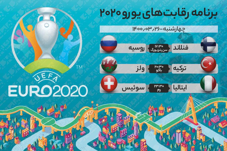 جدول نتایج رقابتهای یورو ۲۰۲۰ در پایان روز پنجم   برنامه بازیهای امروز