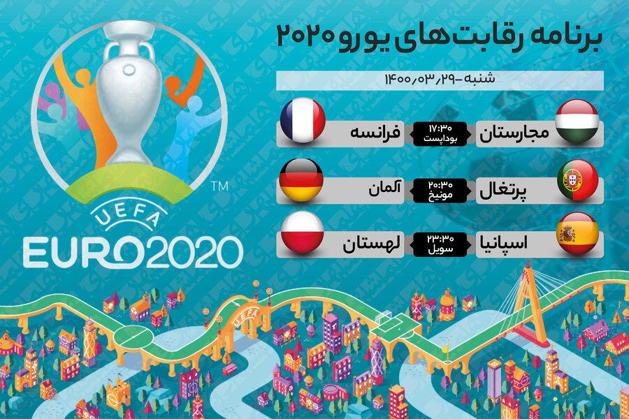 جدول نتایج رقابتهای یورو ۲۰۲۰ در پایان روز هشتم   برنامه بازیهای امروز