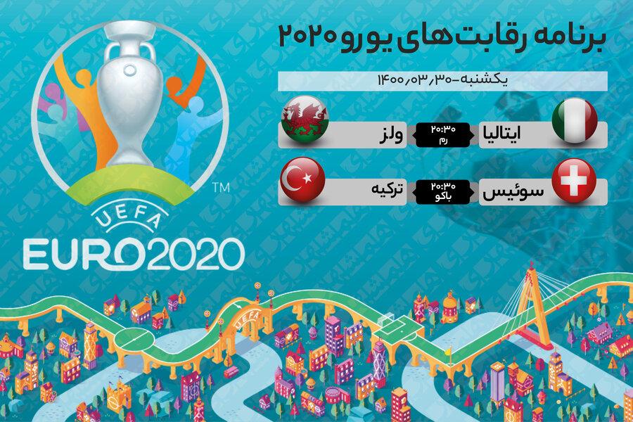جدول نتایج رقابتهای یورو ۲۰۲۰ در پایان روز نهم   برنامه بازیهای امروز