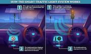 تجربه رانندگی متفاوت با یک سیستم هشدار دهنده جدید