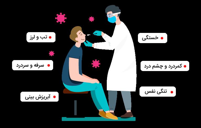 معرفی مراکز معتبر برای انجام تست کرونا – مورد تایید دانشگاه علوم پزشکی