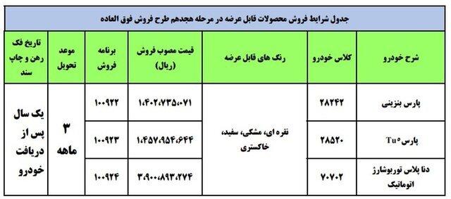 فروش فوقالعاده ایرانخودرو با حذف شرط گرو ماندن سند