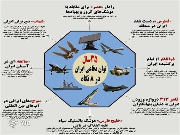 تصاویر | جزئیات فنی سامانه ایرانی شکار پهپادهای دشمن