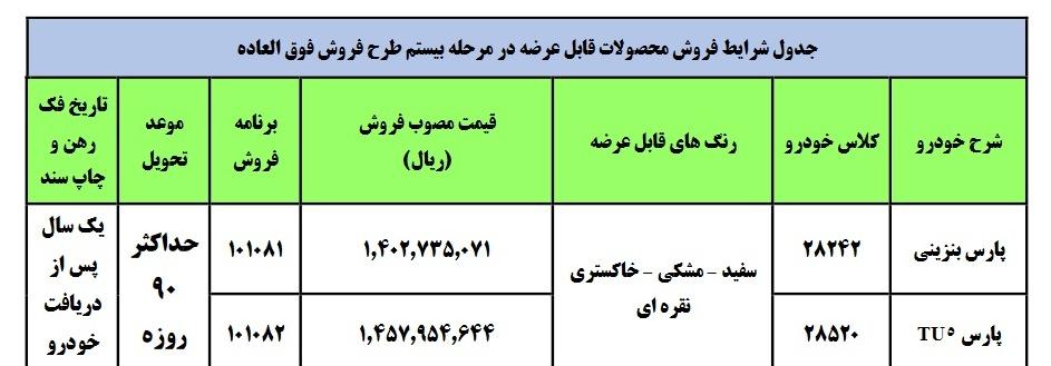 آغاز فروش فوق العاده ۲ محصول ایران خودرو از ۱۴ مرداد