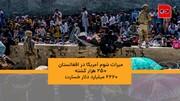 ویدئو | میراث شوم آمریکا در افغانستان؛ ۲۵۰ هزار کشته، ۲۲۶۰ میلیارد دلار