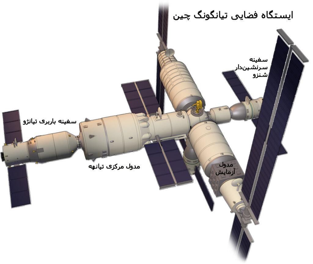 نگاهی به ایستگاه فضایی تیانگونگ چین